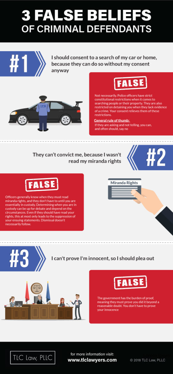 3 False Beliefs of Criminal Defendants Infographic by TLC Law, PLLC